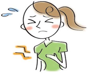 心臓喘息について