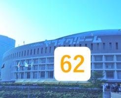 福岡ドームと甲斐拓也の背番号